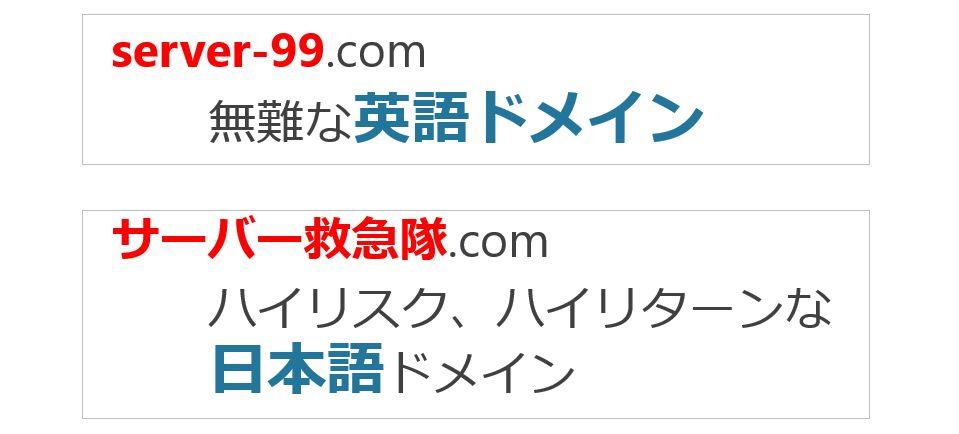 英語ドメインと日本語ドメイン